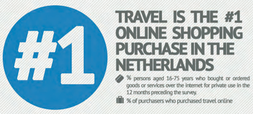 source http://targettravel.nl/en/wp-content/uploads/sites/2/2013/06/Infographic-Online-Behavior.pdf