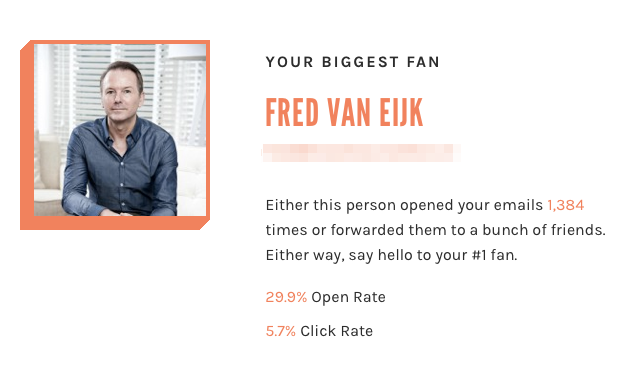 our-biggest-fan-fred-van-eijk